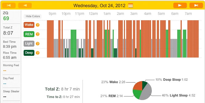 sleep_test_results10-24-12
