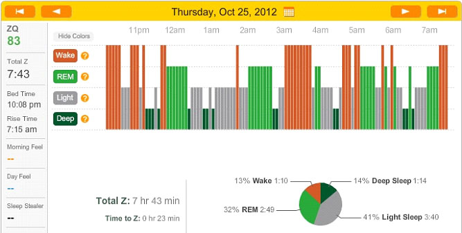 sleep_test_results10-25-12