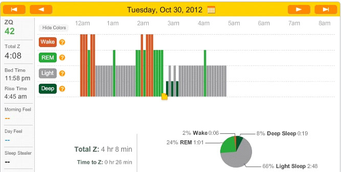 sleep_test_results10-30-12