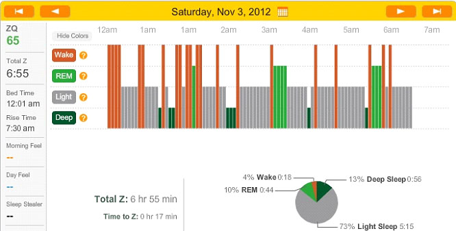 sleep_test_results11-03-12