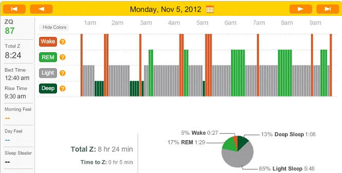sleep_test_results11-05-12