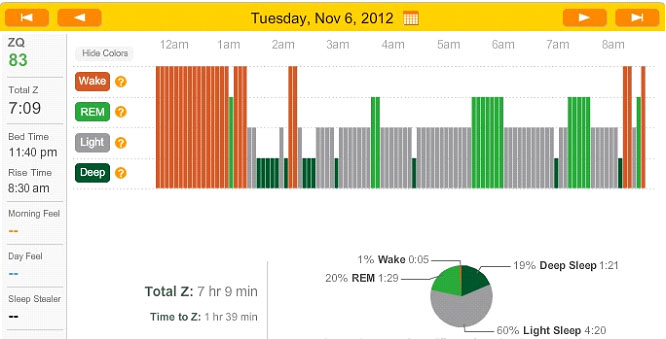 sleep_test_results11-06-12